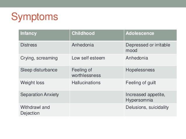 Symptoms Infancy              Childhood         Adolescence Distress             Anhedonia         Depressed or irritable ...