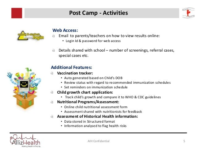 AIH Confidential 5 Post Camp - Activities Web Access: Email to parents/teachers on how to view results online: • Login Id ...