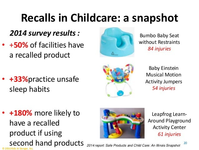 Childcare professional presentation - Second hand mobile homes freedom in motion ...