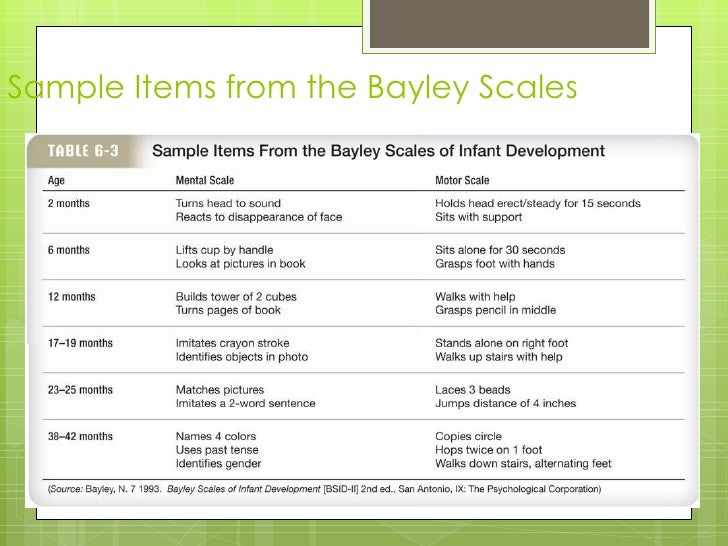 "measuring childrens intelligence using the bayley scales of infant and toddler development and the p ""the bayley scales of infant development ""wechsler intelligence scale for children infant intelligence scores"" a sociopolitical question."