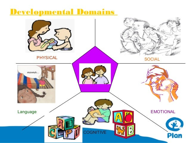 the developmental social and biological changes Adjust to new s physical sense of self while young adolescents experience rapid and profound physical changes triggered by hormones acting on different parts of their.