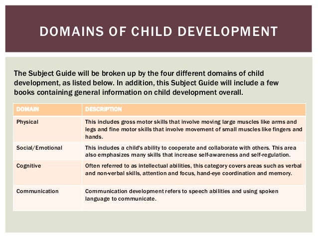 5 areas of child development Track your child's development and act early if you have a concern learn more about milestones for additional information, visit:  four areas of development .