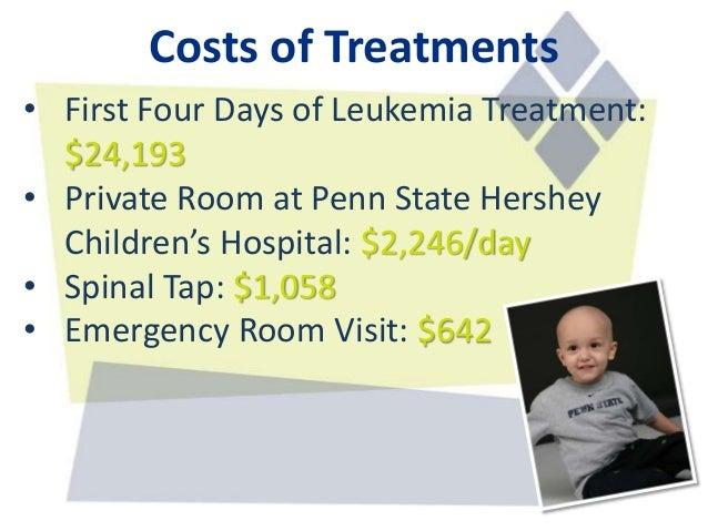 Penn Emergency Room