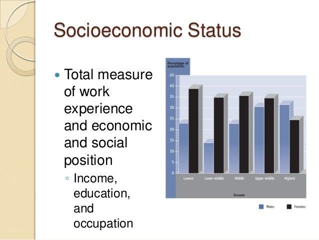 Childhood obesity and socioeconomic status