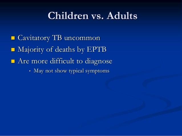 Childhood tb Slide 3