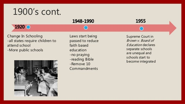 brown v board of education argument © 2000–2018 sandbox networks, inc, publishing as infoplease.
