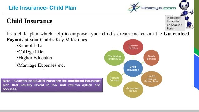 Child Insurance Plan | Best Child Education Plan In India ...