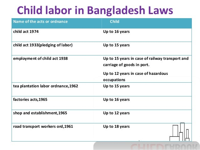 Research paper on child development labour in bangladesh! How to help the environment essay