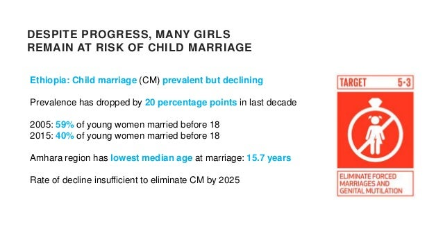 DESPITE PROGRESS, MANY GIRLS REMAIN AT RISK OF CHILD MARRIAGE Ethiopia: Child marriage (CM) prevalent but declining Preval...