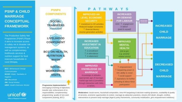 Descriptive mixed-method study explores CM dynamics and pathways of change Quantitative Surveys with one female caregiver ...