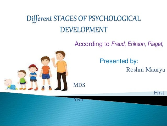 According to Freud, Erikson, Piaget, Presented by: Roshni Maurya MDS First Year