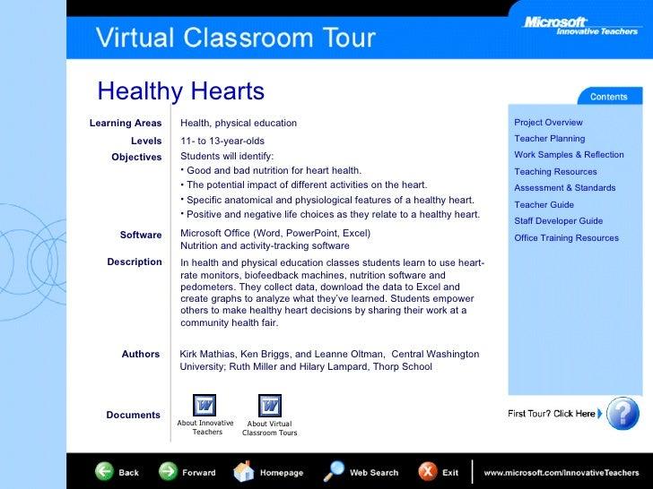 Learning Areas Levels Objectives Software Description <ul><li>Health, physical education </li></ul><ul><li>11- to 13-year-...