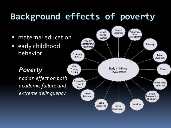 The impact of poverty on a