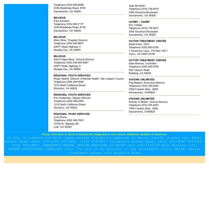 Children Mental Health Providers