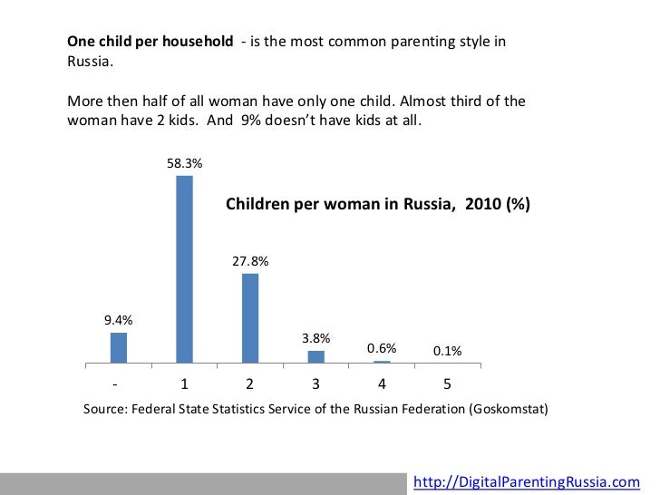 Ukraine Ukrainian Women Matchmaking Agency
