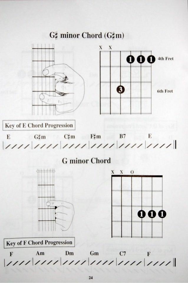 Guitar Chords G Minor Images Basic Guitar Chords Finger Placement