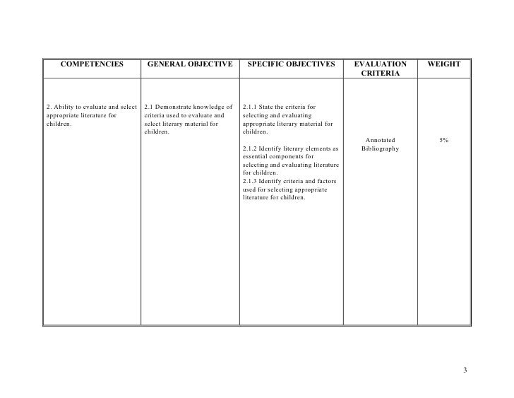 course outline for t d Request the course outline  geometric learning systems offers on-site training in geometric  then it's time for a gd&t course with geometric learning systems.