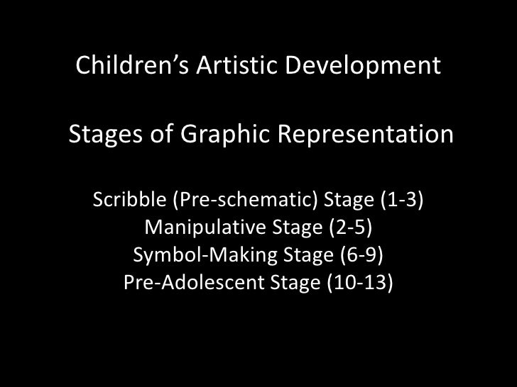 Children's Artistic Development Stages of Graphic RepresentationScribble (Pre-schematic) Stage (1-3)Manipulative Stage (2-...
