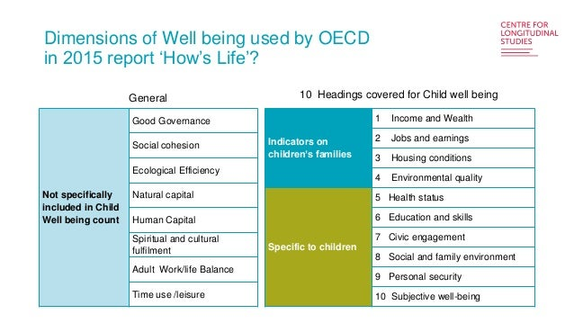 Report Family Well Being Education >> Child Wellbeing Healther Joshi April 2016