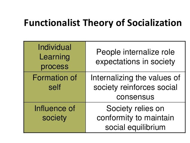 The influences of the development of the social behavior and self identity of an individual noted by