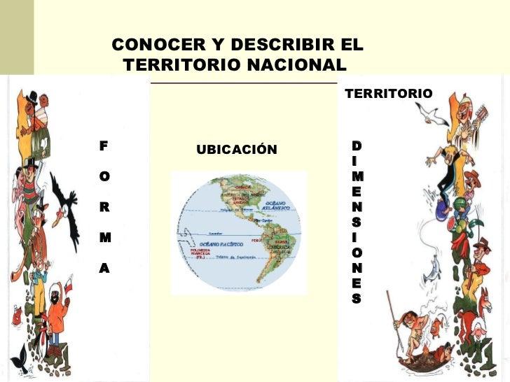 CONOCER Y DESCRIBIR EL  TERRITORIO NACIONAL UBICACIÓN F O R M A TERRITORIO D I M E N S I O N E S