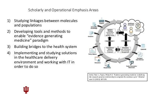 Realizing EGM/LHS: Informatics can help enable • There are challenges to overcome • Tools for advancing point-of-care EGM ...
