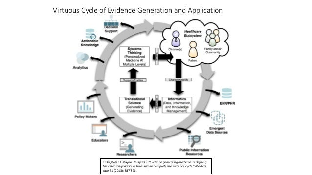 Advancing EGM: Socio-organizational issues & EGM • Information issues only part of the solution • Must consider issues at ...