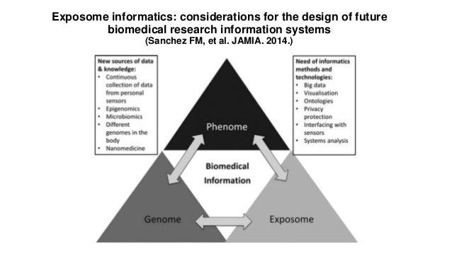 "Framing data sources by dimensions of ""bigness"" (Weber G, et al. JAMA 2014)"