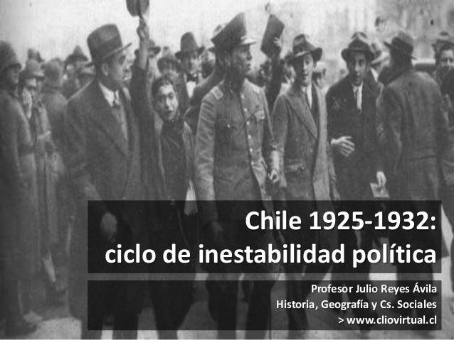 Chile 1925-1932: ciclo de inestabilidad política Profesor Julio Reyes Ávila Historia, Geografía y Cs. Sociales > www.cliov...