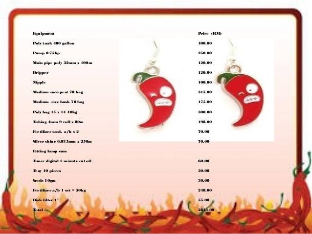 chilli leaf curl virus pdf