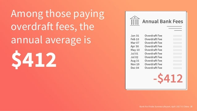 Bank Fee Finder Summary Report, April 2017 © Chime Among those paying overdraft fees, the annual average is $412 14