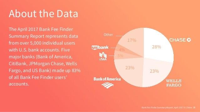 Bank Fee Finder - April 2017 Report