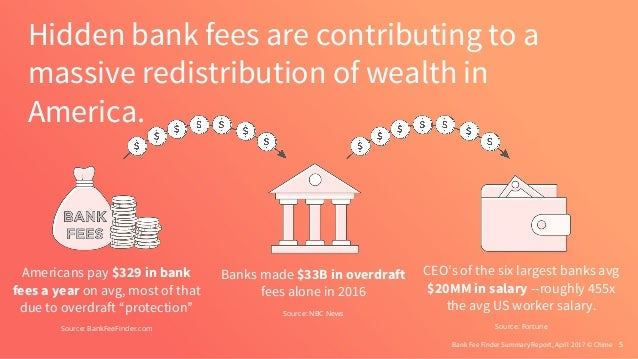 Bank Fee Finder Summary Report, April 2017 © Chime Hidden bank fees are contributing to a massive redistribution of wealth...