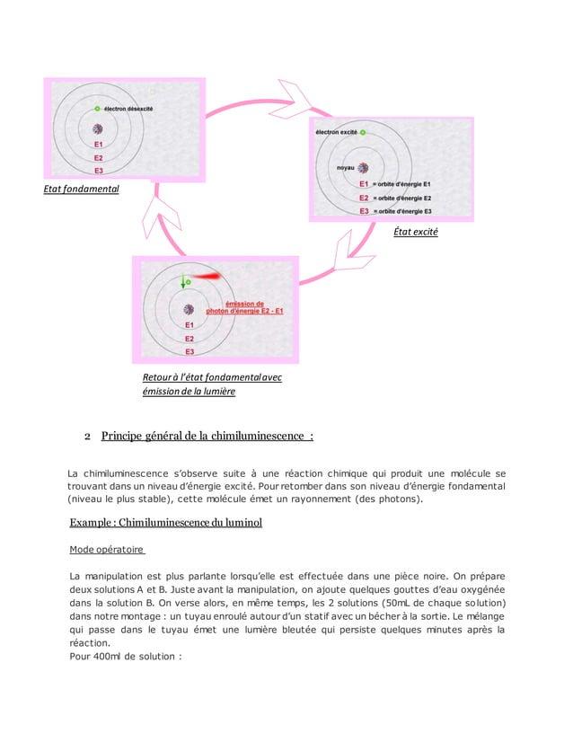 2 Principe général de la chimiluminescence : La chimiluminescence s'observe suite à une réaction chimique qui produit une ...