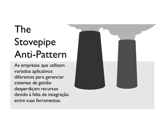 The Stovepipe Anti-Pattern As empresas que utilizam variados aplicativos diferentes para gerenciar sistemas de gestão desp...