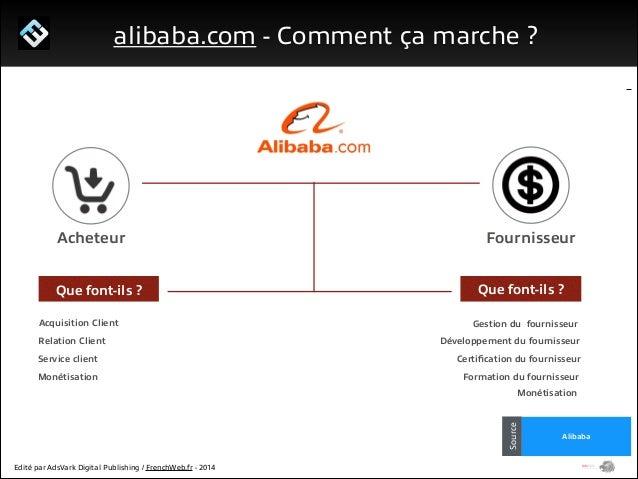 1/ Le programme Start Me Up!  alibaba.com - Comment ça marche ?  Quelle est la valeur ajoutée d'alibaba.com pour un commer...