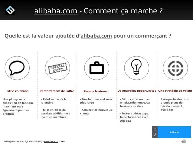 1/ Le programme Start Me Up!  alibaba.com - Comment ça marche ?  Quelle est la valeur ajoutée d'alibaba.com pour un client...