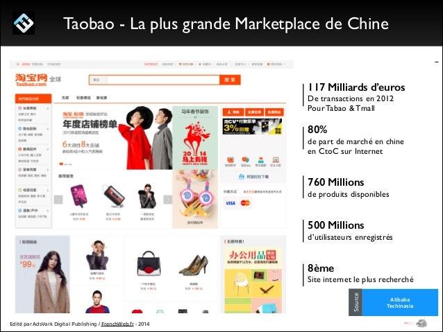 1/ Le programme Start comment ça marche ? Me Up! taobao.com, Un site divisé en trois unités pour répondre à une demande di...