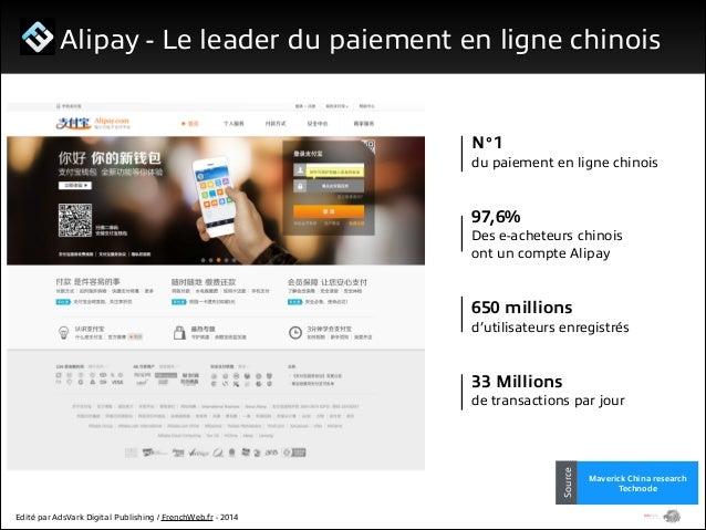 1/ Le programme Start Me Up!  Source  Alipay - Comment ça marche ? Alibaba  3. Envoi de la commande par le fournisseur  2....