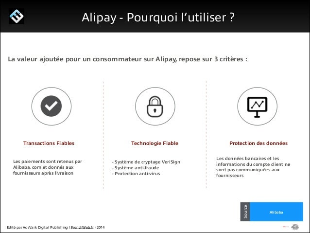 1/ Le programme Start Me Up!  Alibaba Group  « Vous devez apprendre de vos concurrents mais jamais les copier. Copiez-les ...
