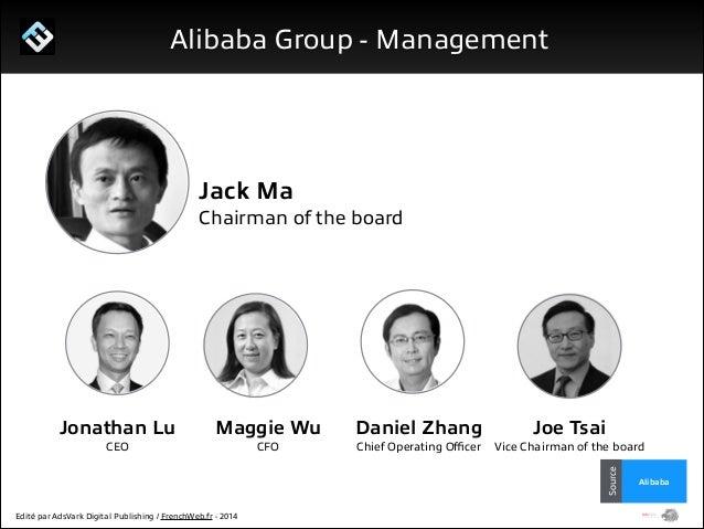 1/ Le programme Start Me Up!  Source  Alibaba Group - Concurrents  Scène internationale  Ebay  John Donahoe, PDG  Edité pa...