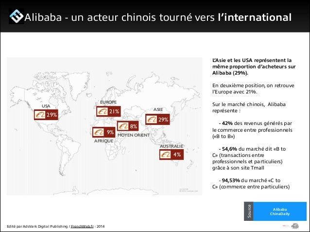 1/ Le programme Start Me Up!  Une implantation sur le marché international  « Si Alibaba ne devient pas un Microsoft ou un...