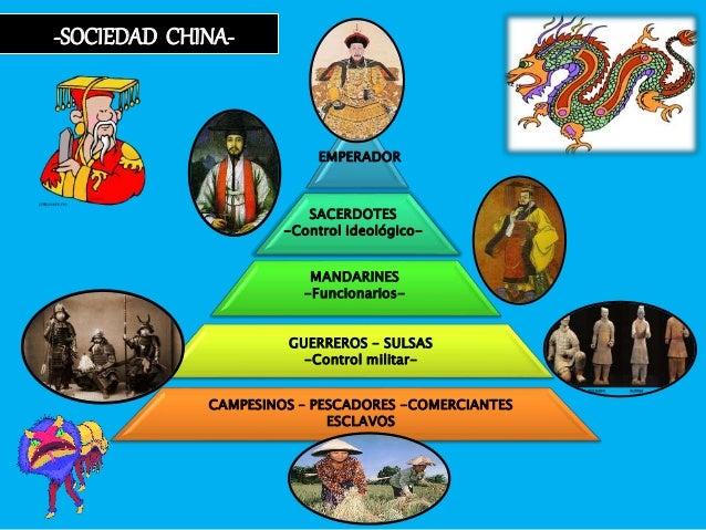 -SOCIEDAD CHINA- MANDARINES -Funcionarios- EMPERADOR SACERDOTES -Control ideológico- CAMPESINOS – PESCADORES -COMERCIANTES...