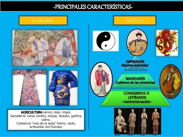 -PRINCIPALESCARACTERÍSTICAS- ECONOMÍA POLÍTICA CONSEJEROS O LETRADOS -Administración- MANDARÍN Gobierno de las provincias ...