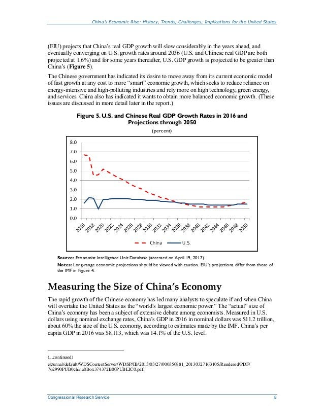 China's Economic Rise: History, Trends, Challenges, Implications for the United States Congressional Research Service 8 (E...
