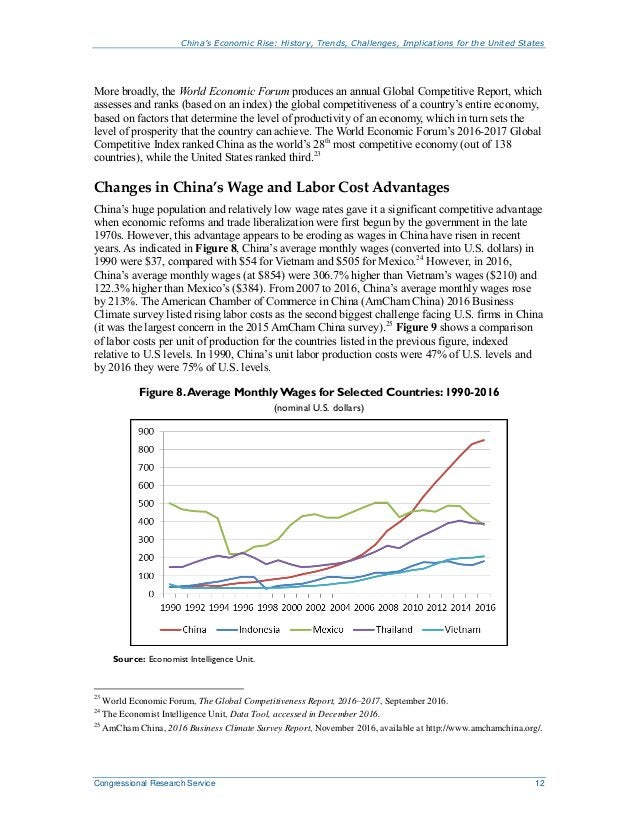 China's Economic Rise: History, Trends, Challenges, Implications for the United States Congressional Research Service 12 M...