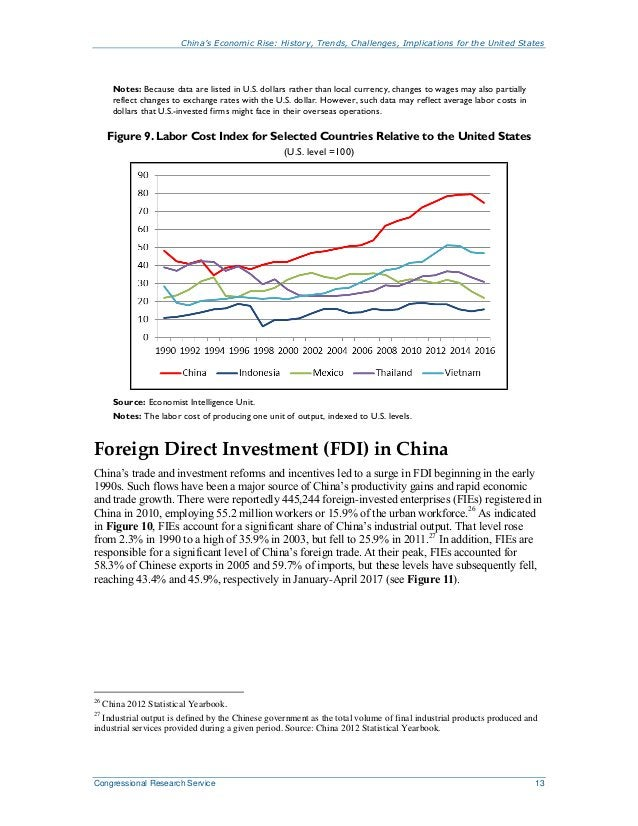 China's Economic Rise: History, Trends, Challenges, Implications for the United States Congressional Research Service 13 N...