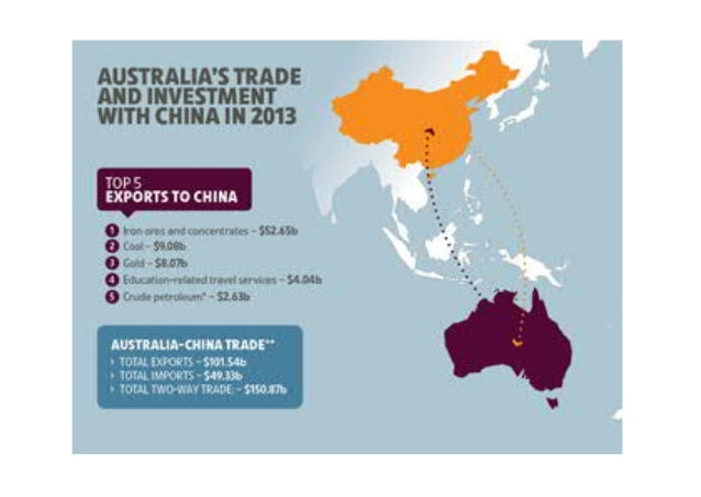 Getting Out Of The Way Unlocking Trade With China China Australia