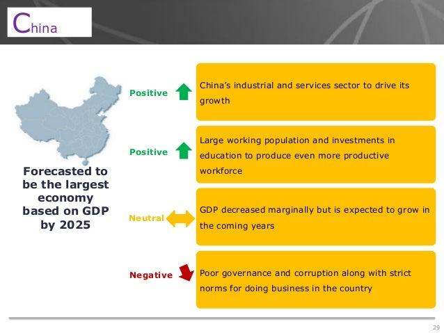 China-Pakistan Economic Corridor (CPEC)