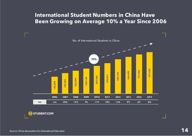 Dating chinese international student